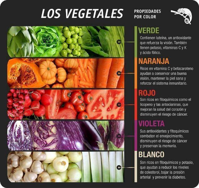 Vegetales-ecologicos-hotelesenllanes